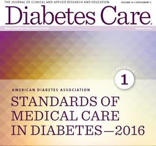 Ada diabetes guidelines 2015 pdf