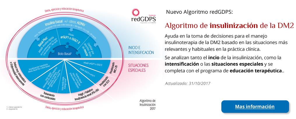 Consenso para la insulinización en diabetes mellitus tipo 2 de la redGDPS