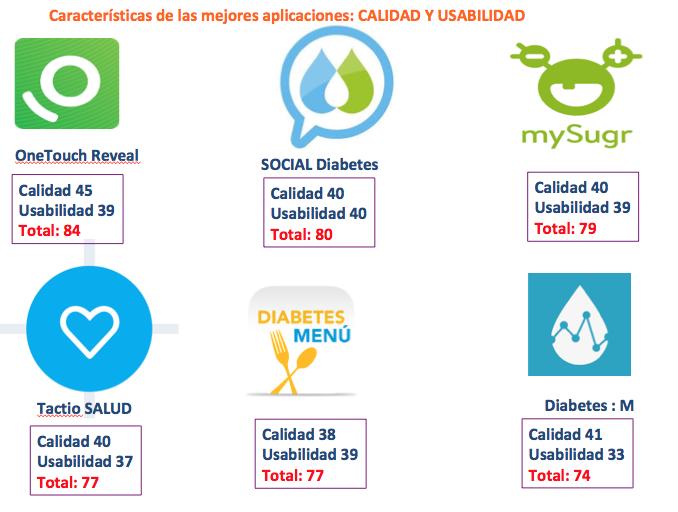 tratamientos para diabetes tipo 1 disponibles