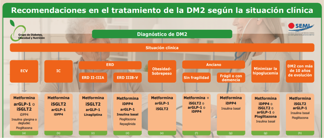 diabetes seguridad del paciente